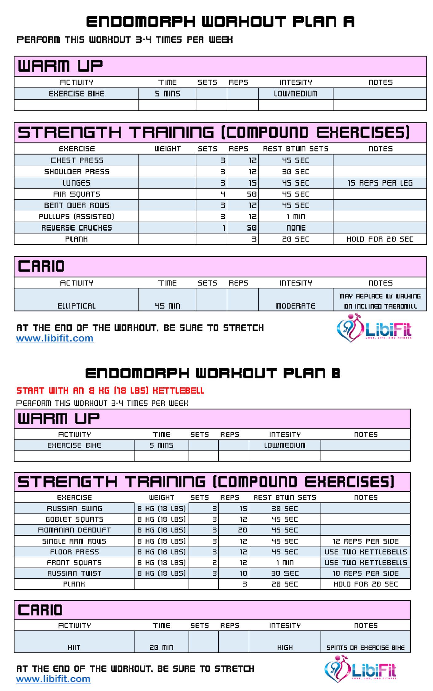 3 Simple Female Endomorph Workout Plans For Fat Loss Libifit