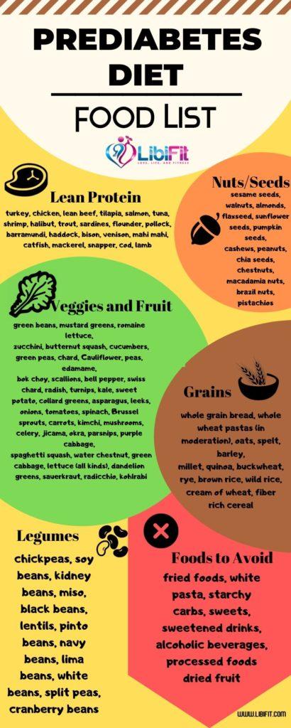 Prediabetes food list